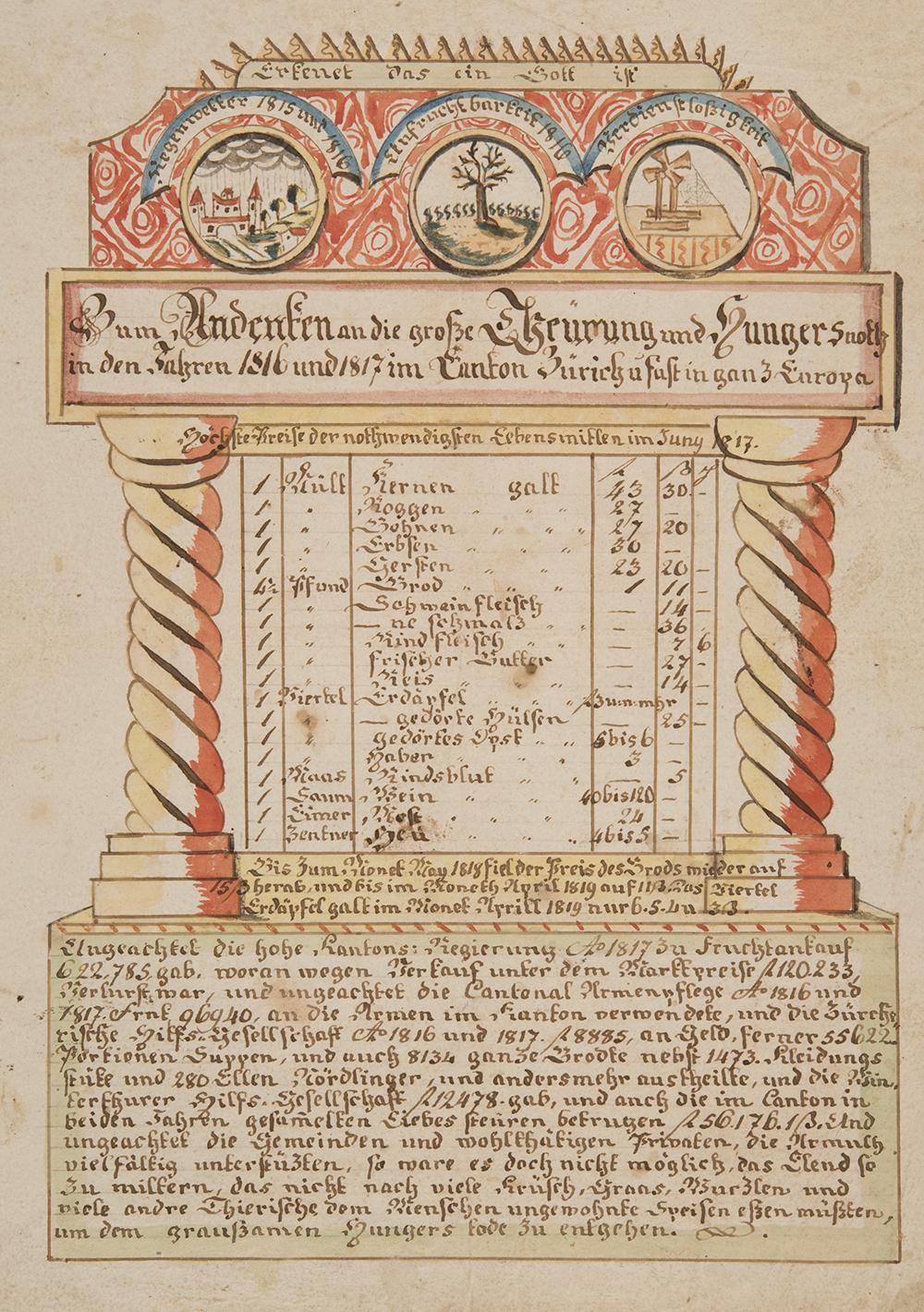 Zum Gedenken an die Hungersnot 1816-1817, Handzeichnung.