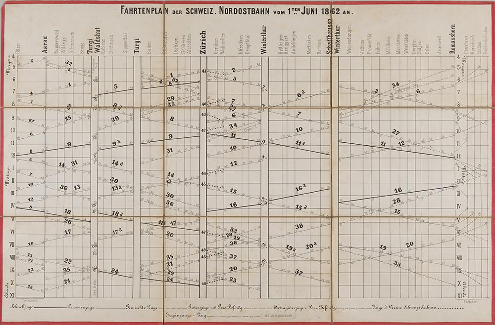 Fahrplan der Nordostbahn vom 1. Juni 1862.